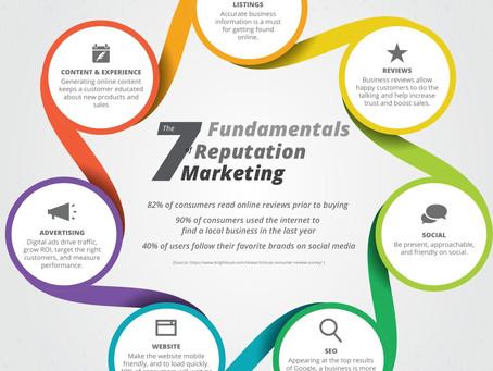 The 7 Fundamentals of Reputation Marketing