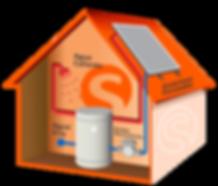 SOEFI | ACS Calentador Solar Agua | Sistemas Forzados | Bogotá Colombia