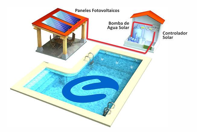 SOEFI | Bombeos Solares Piscinas | Paneles Solares | Bogotá Colombia
