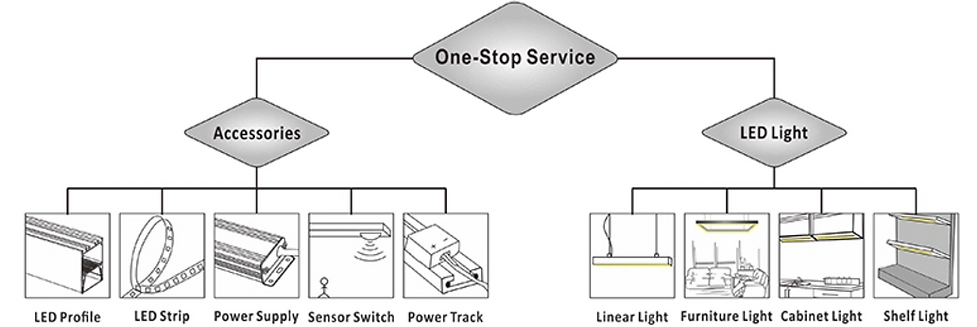 One stop service .png