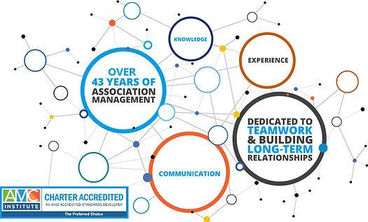 we-build-relationships-associations (1.5