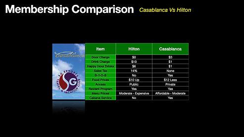 Club Benefits & Costs.006.jpeg