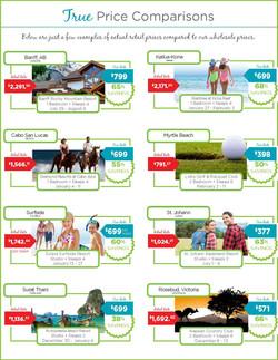 SG Resorts Club Prices