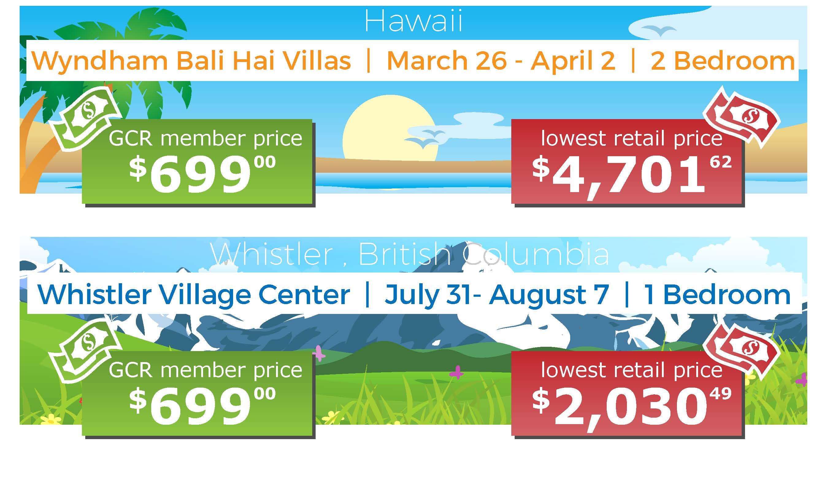 SG Resorts Price Comparison