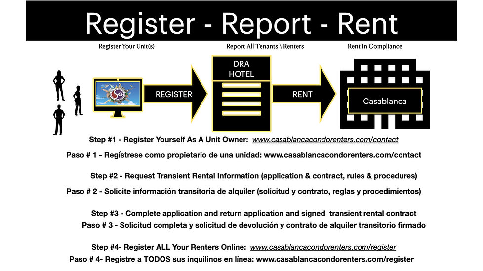2021-Company Procedures & Operations (Ca