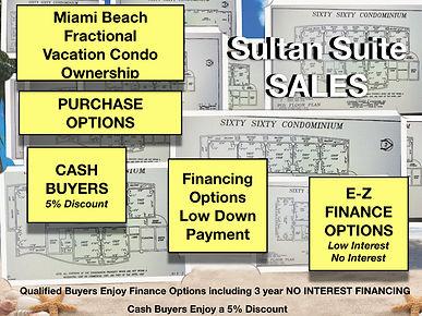 Condo Sales Miami Beach