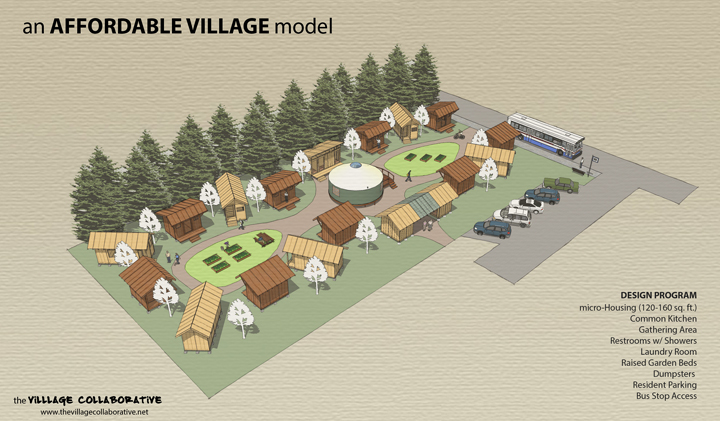 Affordable Village
