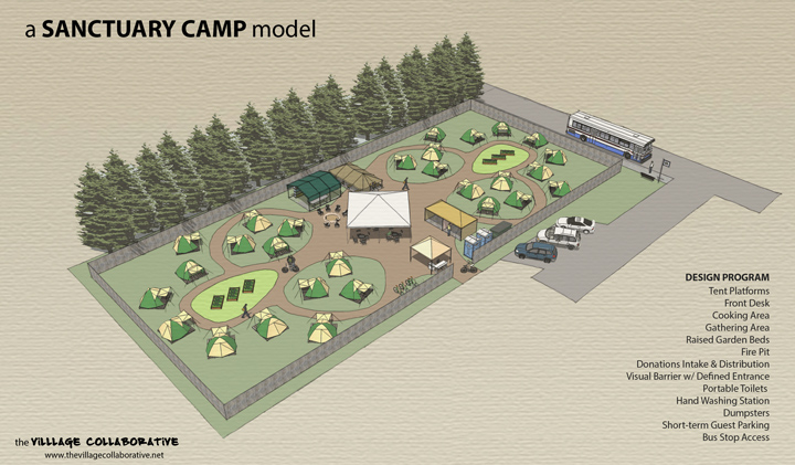 Sanctuary Camp