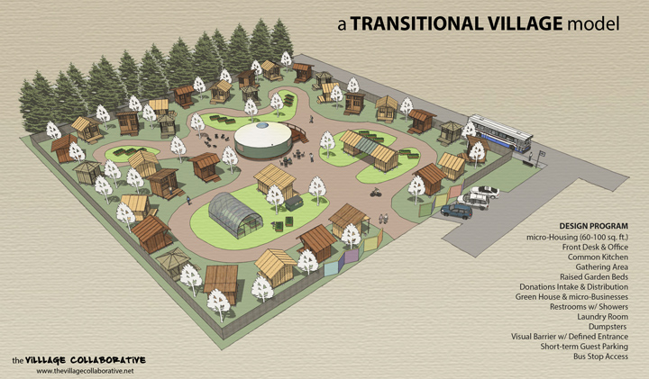 Transitional Village