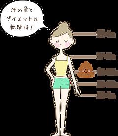 静岡清水,ホットヨガ,ダイエット