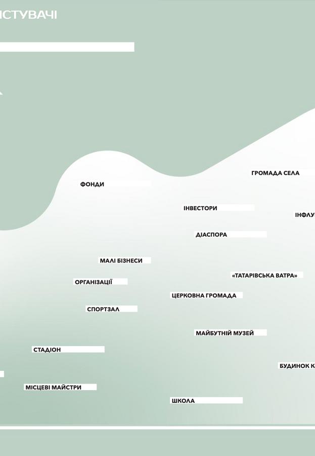 Мапа стейкхолдерів і користувачів
