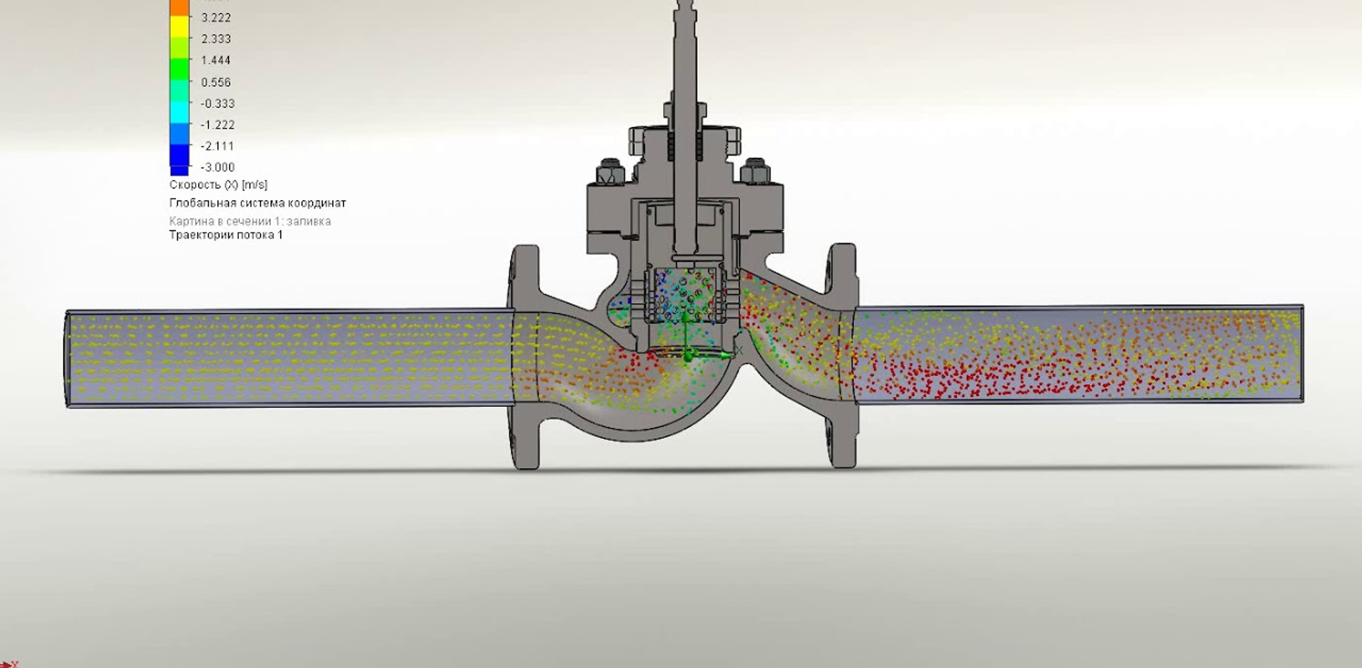 Kv checking of pressure control valve with perforate cylinders
