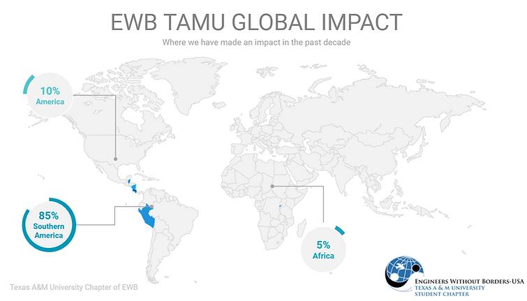 EWB Global Impact.png