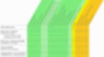 EFR - Course content comparison