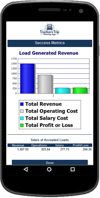 Owner Operator Success Metrics