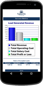 Owner Operator Success Metrics