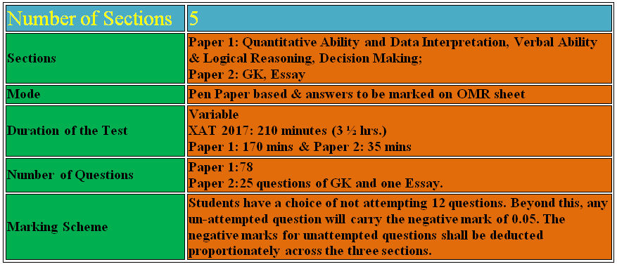 rhetorical question in expository essay