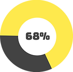 __ 68%.png