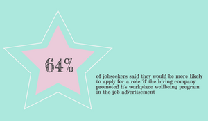 Research : Jobseekers interest in workplace or corporate wellbeing