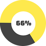 __ 66%.png