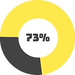 __ 73%.png