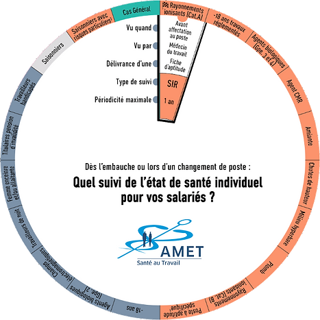 AMET_Disque-etat-de-sante.png