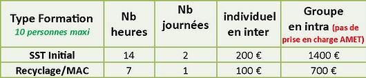 AMET-Formation_Tarification-2020.png