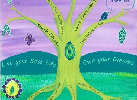 Tree of Life  - Printable Vision Board