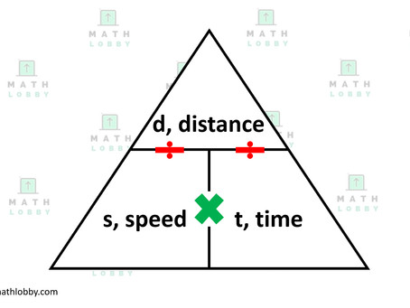 Distance, Speed and Time (Kinematics)