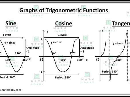 Sine, Cosine and Tangent Graphs