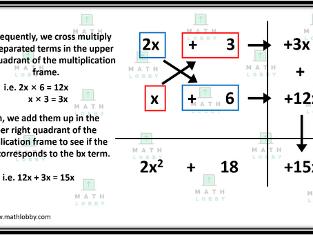 How to factorize quadratic equations of the form ax^2 + bx + c, where a ≠ 1