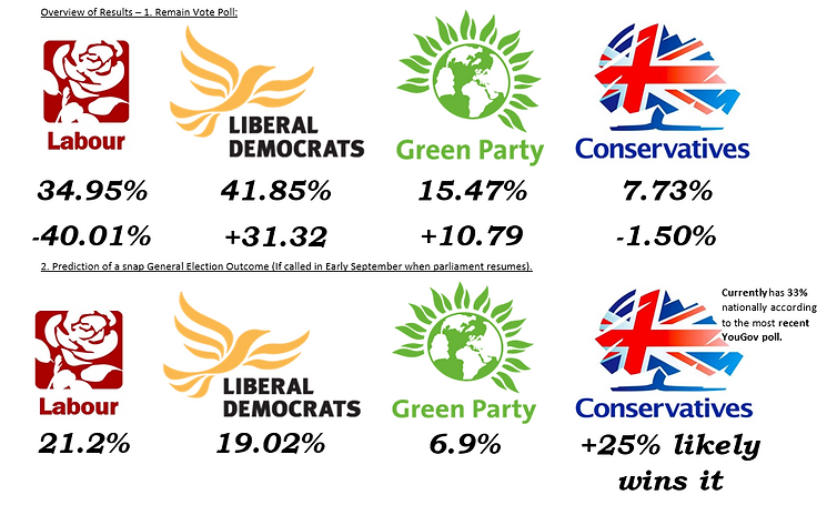 Election poll Overview.PNG