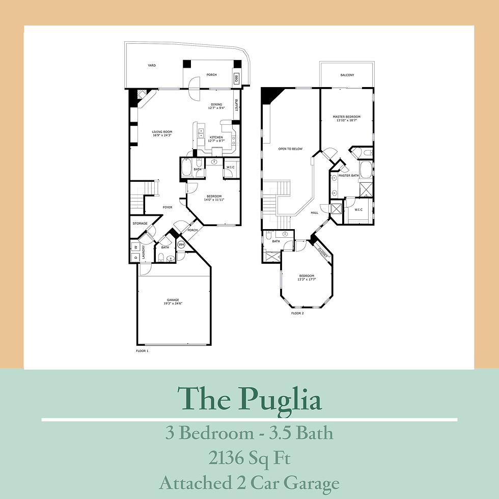 Puglia - revised with file sent by scott