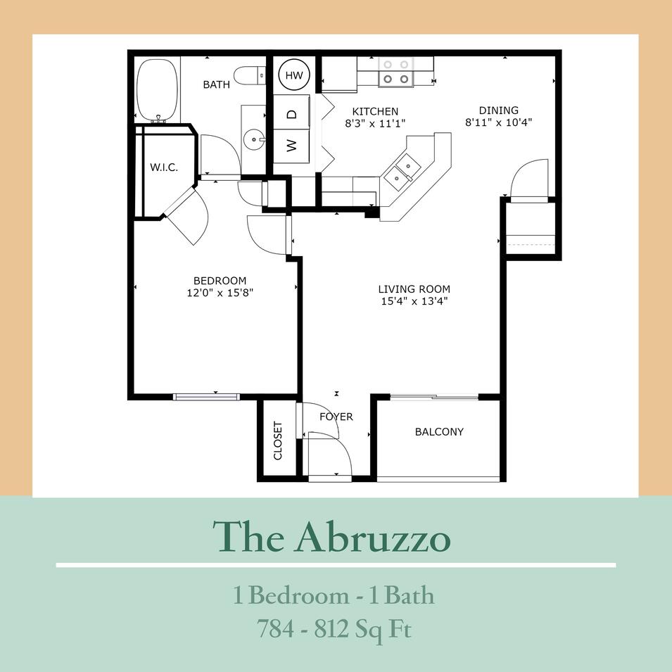 The Abruzzo