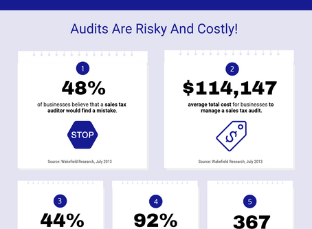 Your outsourced sales and use tax audit team!