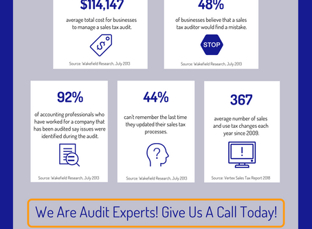 Why Worry About Your Sales Tax Audit? Give Us a Call And Relax. We Got This.
