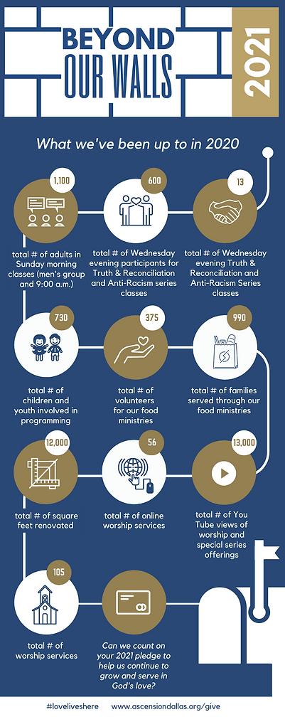 _stewardship infographic 2020 (final).pn