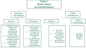 10 books for grade 1 students on ENVIRONMENTALISM!