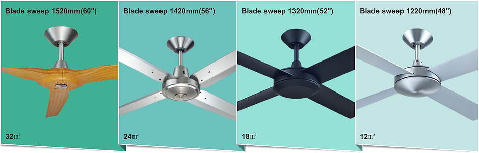 Blade Size Guide.png