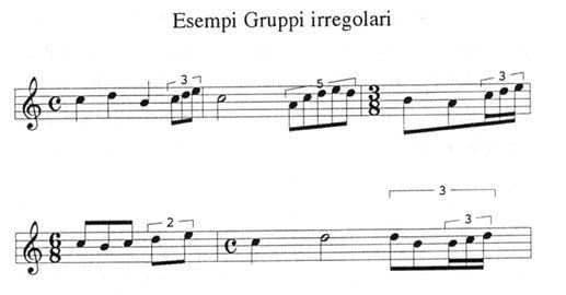 gruppi irregolari.jfif