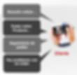 e-commerce comunicación y servicio al cliente