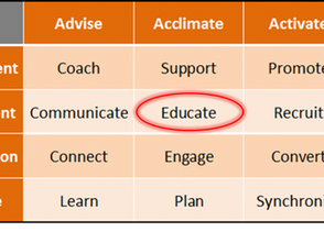 Educating Breadth Partners