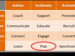 Vendor Management – Plan for Success