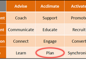 Vendor Management – Plan for Success