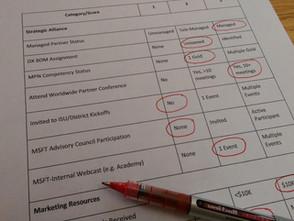 Microsoft Partner Scorecard