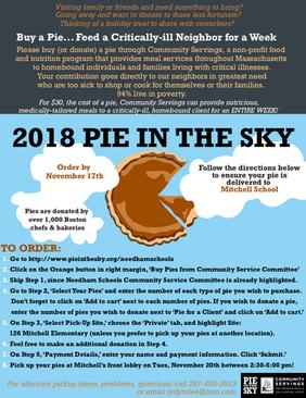 2018 Pie In The Sky