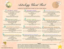 Astrology Cheat Sheet.png