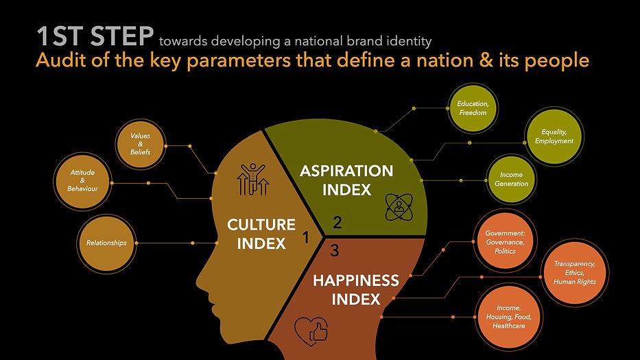 keynote-nation-branding_1.jpeg