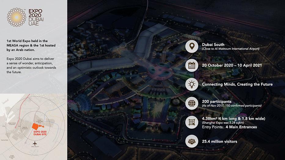 EXPO 2020 DUBAI_V2B (PORTFOLIO).002.jpeg