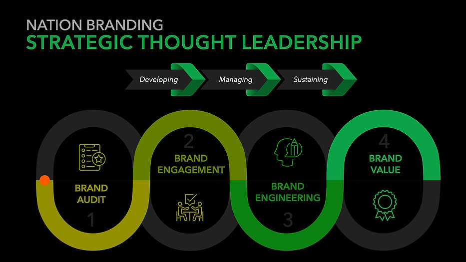 keynote-nation-branding_2.jpeg